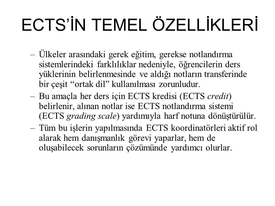 ECTS'İN TEMEL ÖZELLİKLERİ