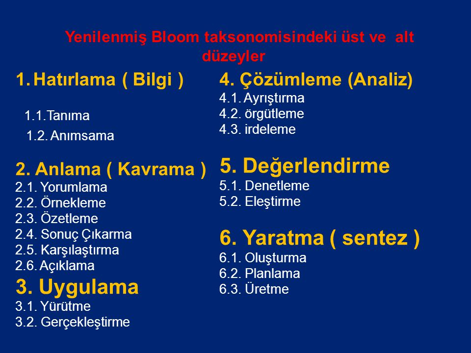 Yenilenmiş Bloom taksonomisindeki üst ve alt düzeyler