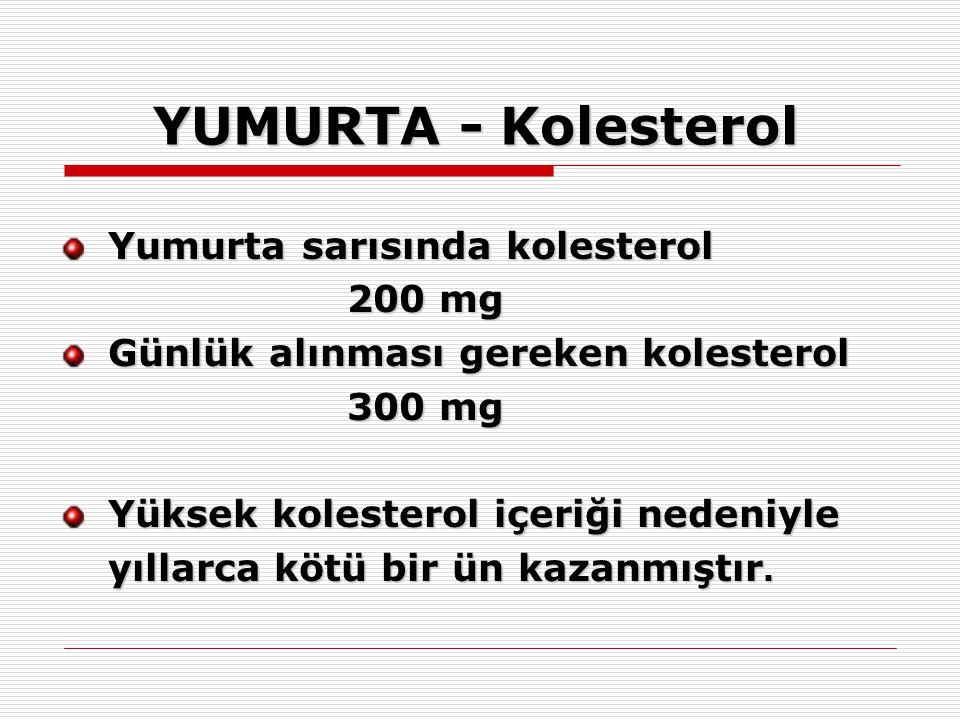 YUMURTA - Kolesterol Yumurta sarısında kolesterol 200 mg