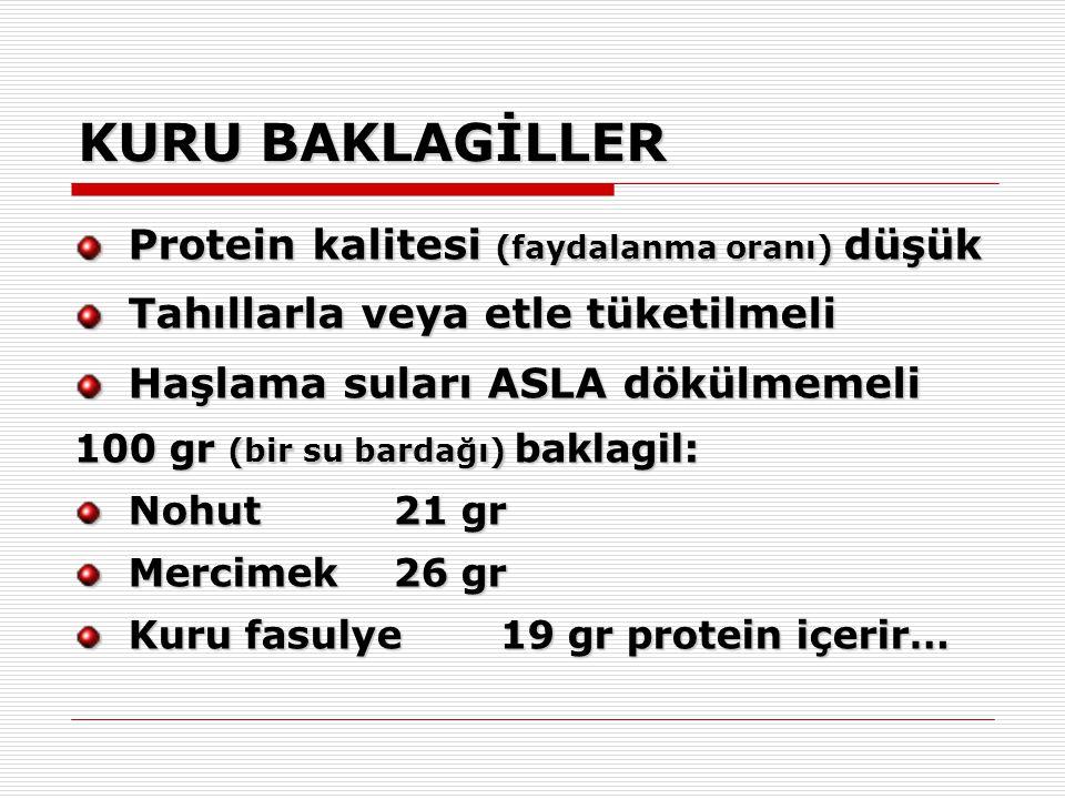 KURU BAKLAGİLLER Protein kalitesi (faydalanma oranı) düşük
