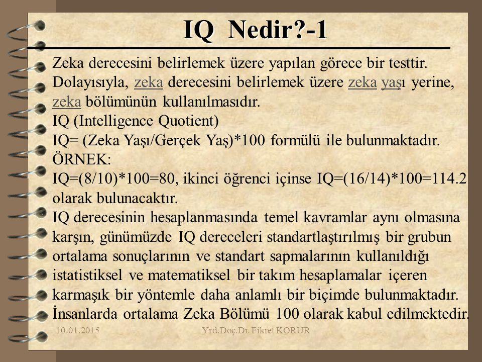 IQ Nedir -1