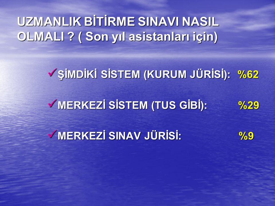 UZMANLIK BİTİRME SINAVI NASIL OLMALI ( Son yıl asistanları için)