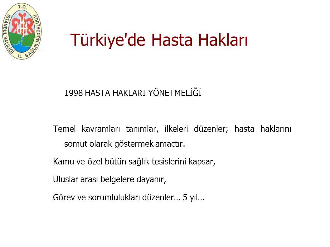 Türkiye de Hasta Hakları