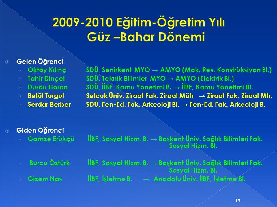 2009-2010 Eğitim-Öğretim Yılı Güz –Bahar Dönemi