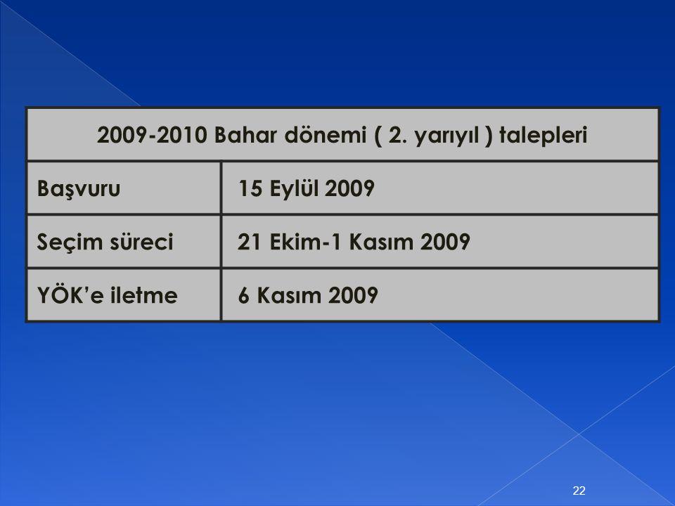 2009-2010 Bahar dönemi ( 2. yarıyıl ) talepleri