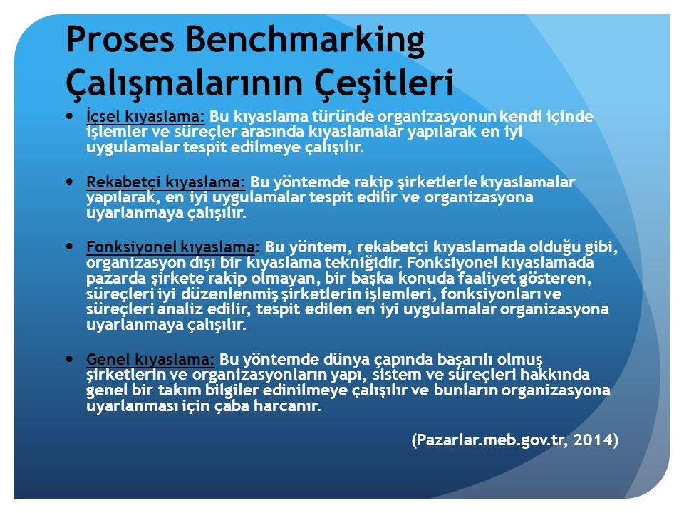 Proses Benchmarking Çalışmalarının Çeşitleri