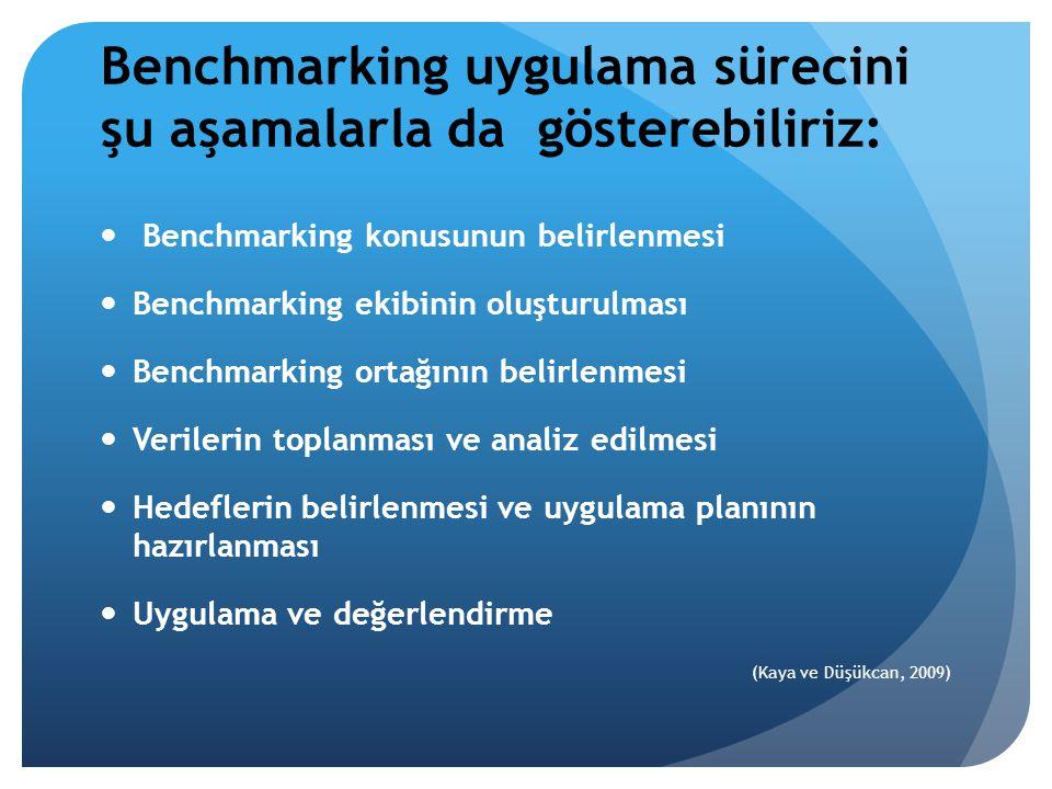 Benchmarking uygulama sürecini şu aşamalarla da gösterebiliriz: