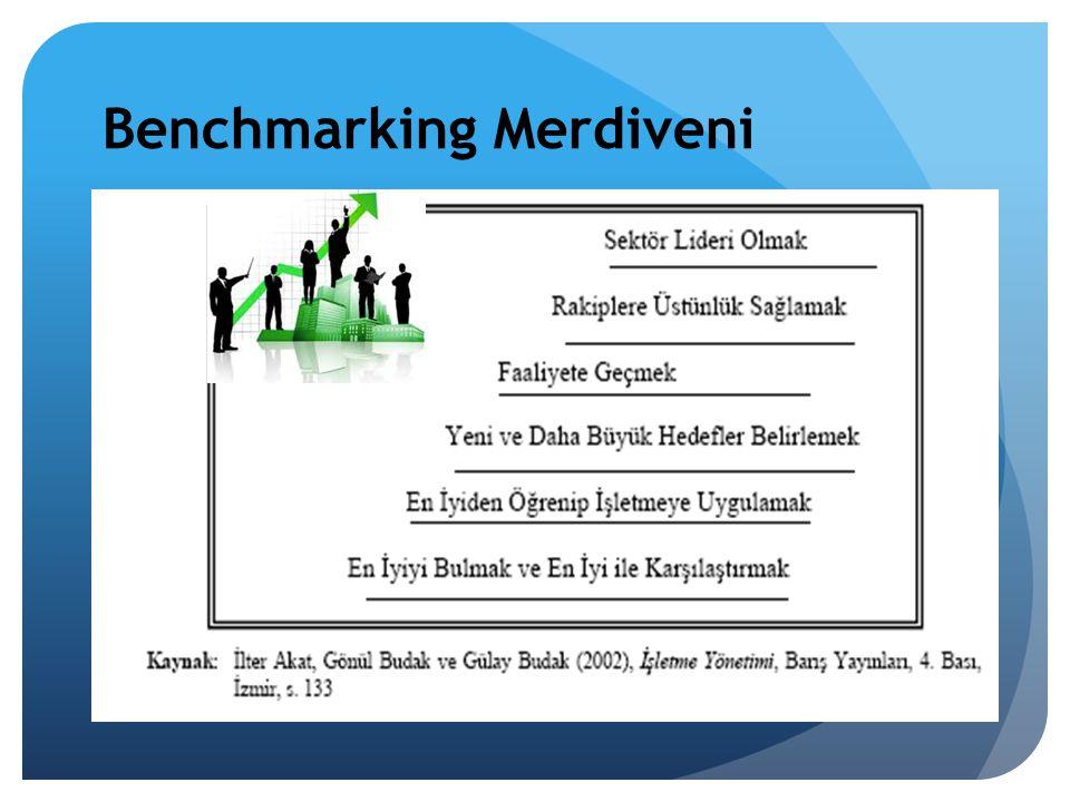 Benchmarking Merdiveni