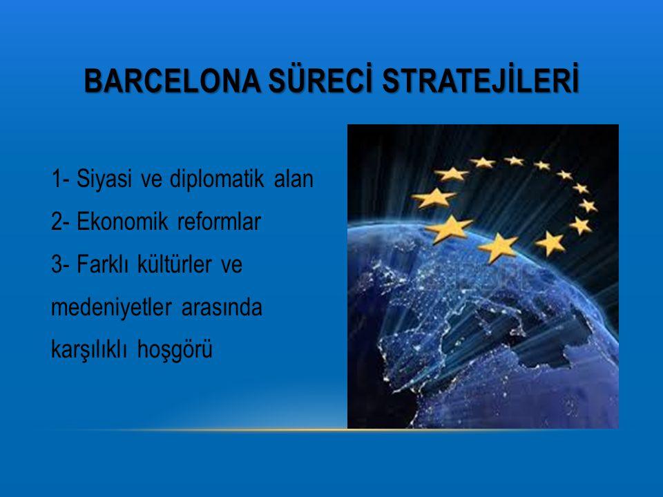 Barcelona sürecİ stratejİlerİ