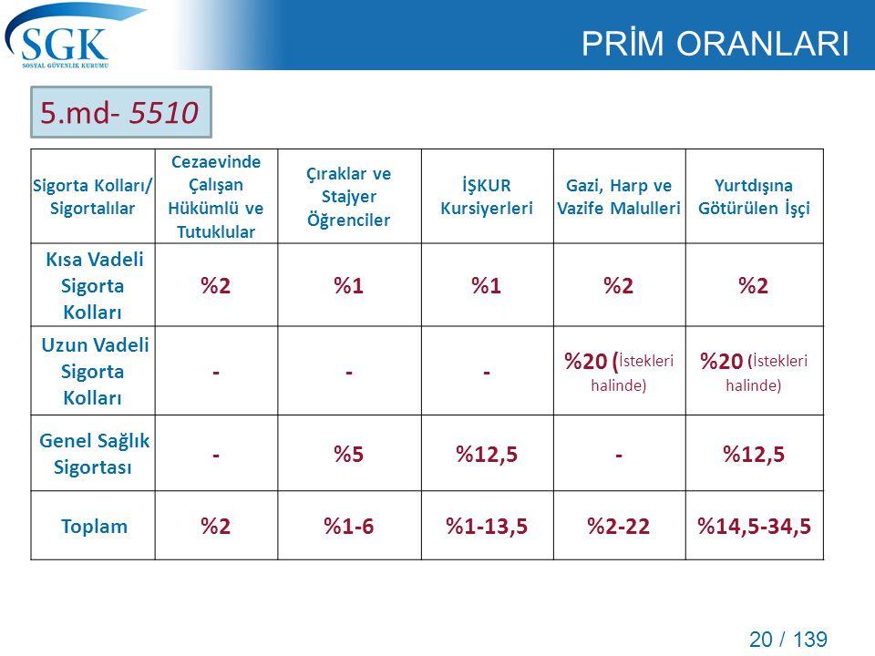 PRİM ORANLARI 5.md- 5510 %2 %1 - %20 (İstekleri halinde) %5 %12,5 %1-6