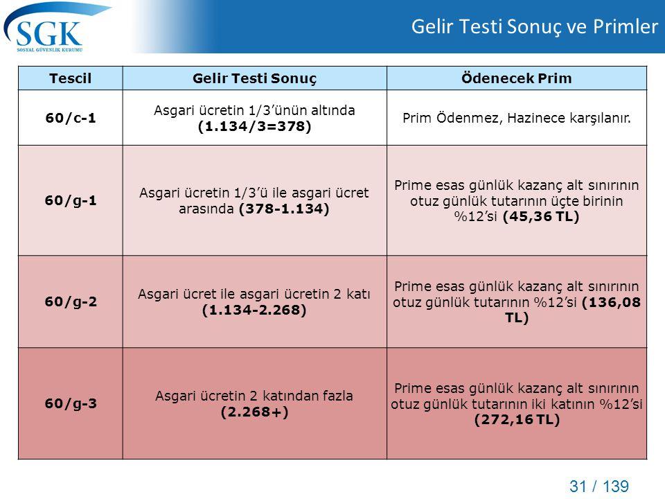 Gelir Testi Sonuç ve Primler