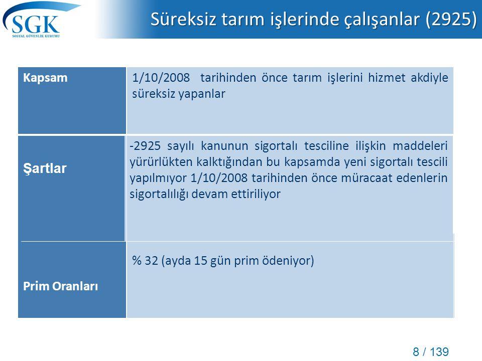 Süreksiz tarım işlerinde çalışanlar (2925)