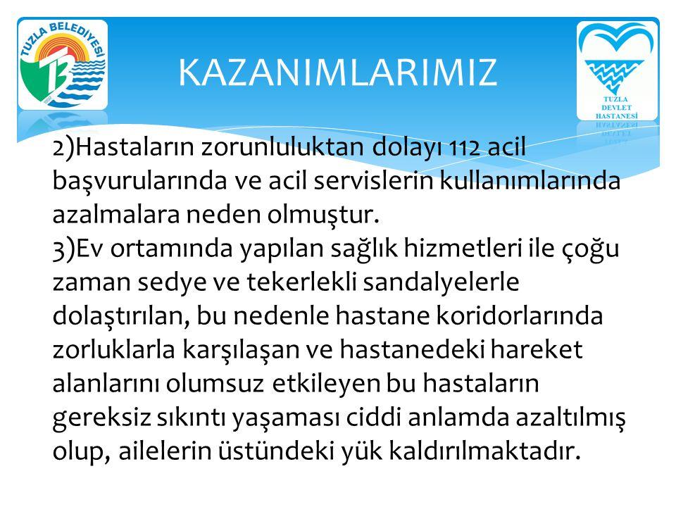 KAZANIMLARIMIZ 2)Hastaların zorunluluktan dolayı 112 acil başvurularında ve acil servislerin kullanımlarında azalmalara neden olmuştur.