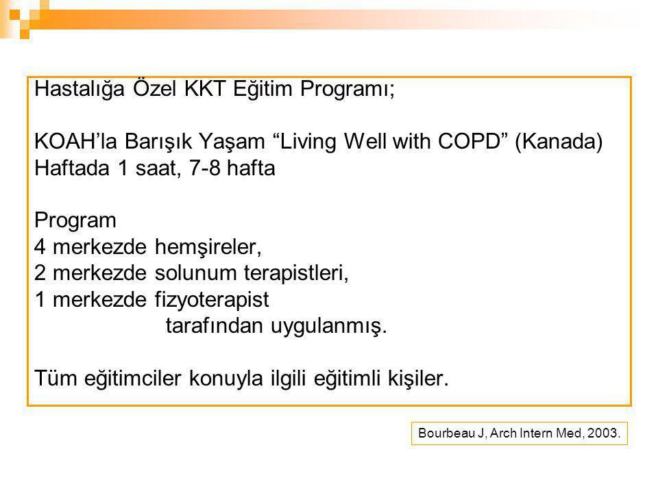 Hastalığa Özel KKT Eğitim Programı;