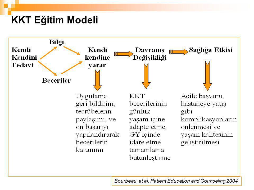 KKT Eğitim Modeli Bourbeau, et al. Patient Education and Counseling 2004