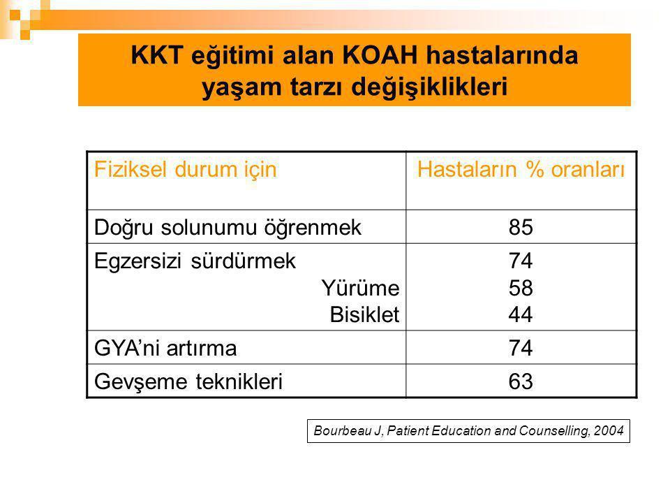 KKT eğitimi alan KOAH hastalarında yaşam tarzı değişiklikleri