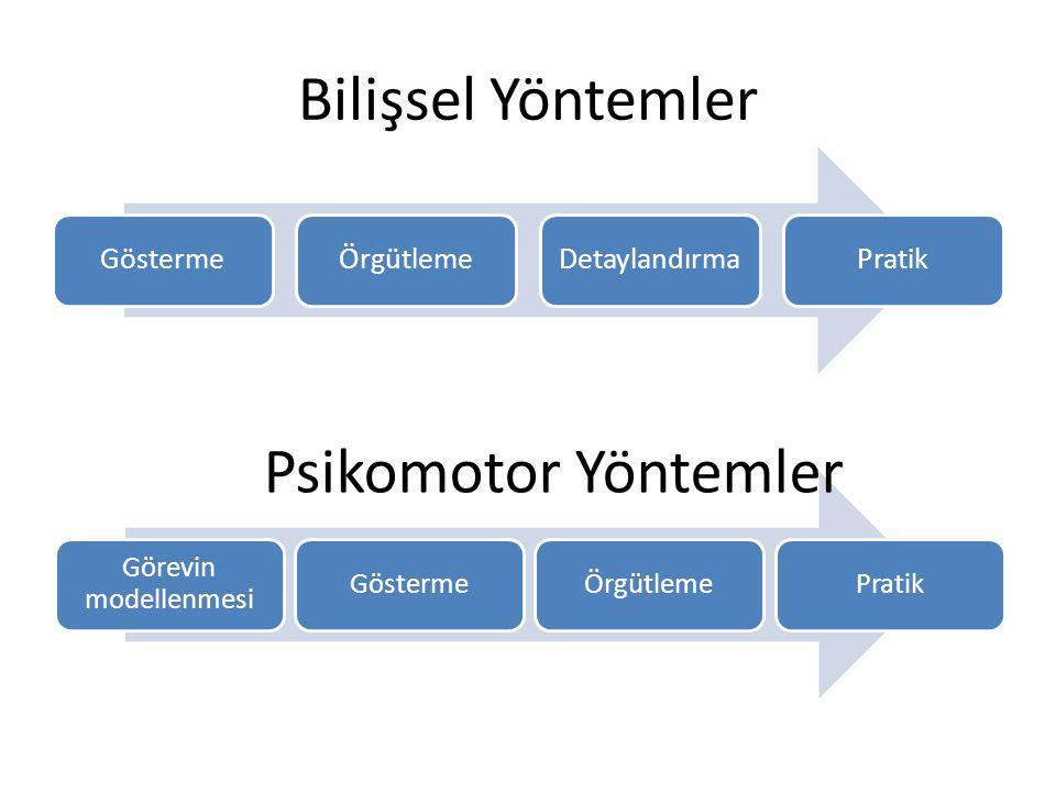 Bilişsel Yöntemler Psikomotor Yöntemler Gösterme Örgütleme