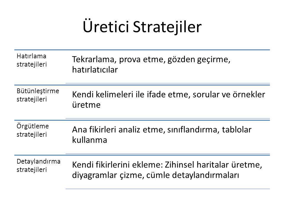 Üretici Stratejiler Hatırlama stratejileri. Tekrarlama, prova etme, gözden geçirme, hatırlatıcılar.