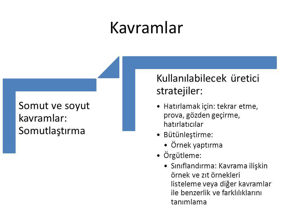 Kavramlar Kullanılabilecek üretici stratejiler: