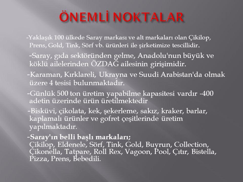 ÖNEMLİ NOKTALAR -Yaklaşık 100 ülkede Saray markası ve alt markaları olan Çikilop, Prens, Gold, Tink, Sörf vb. ürünleri ile şirketimize tescillidir.