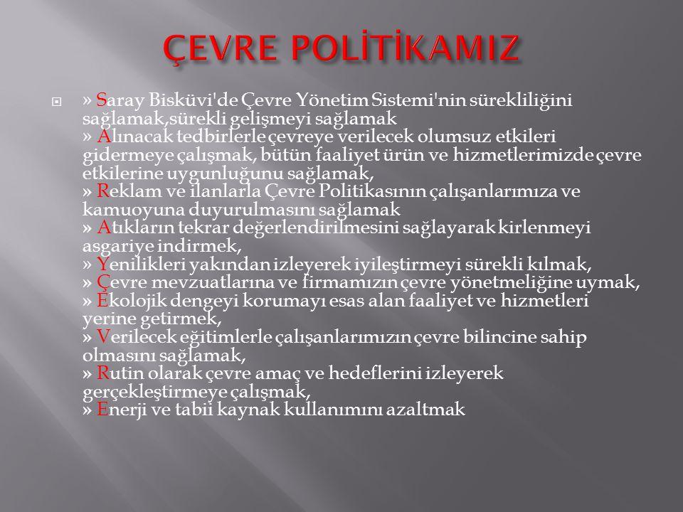 ÇEVRE POLİTİKAMIZ