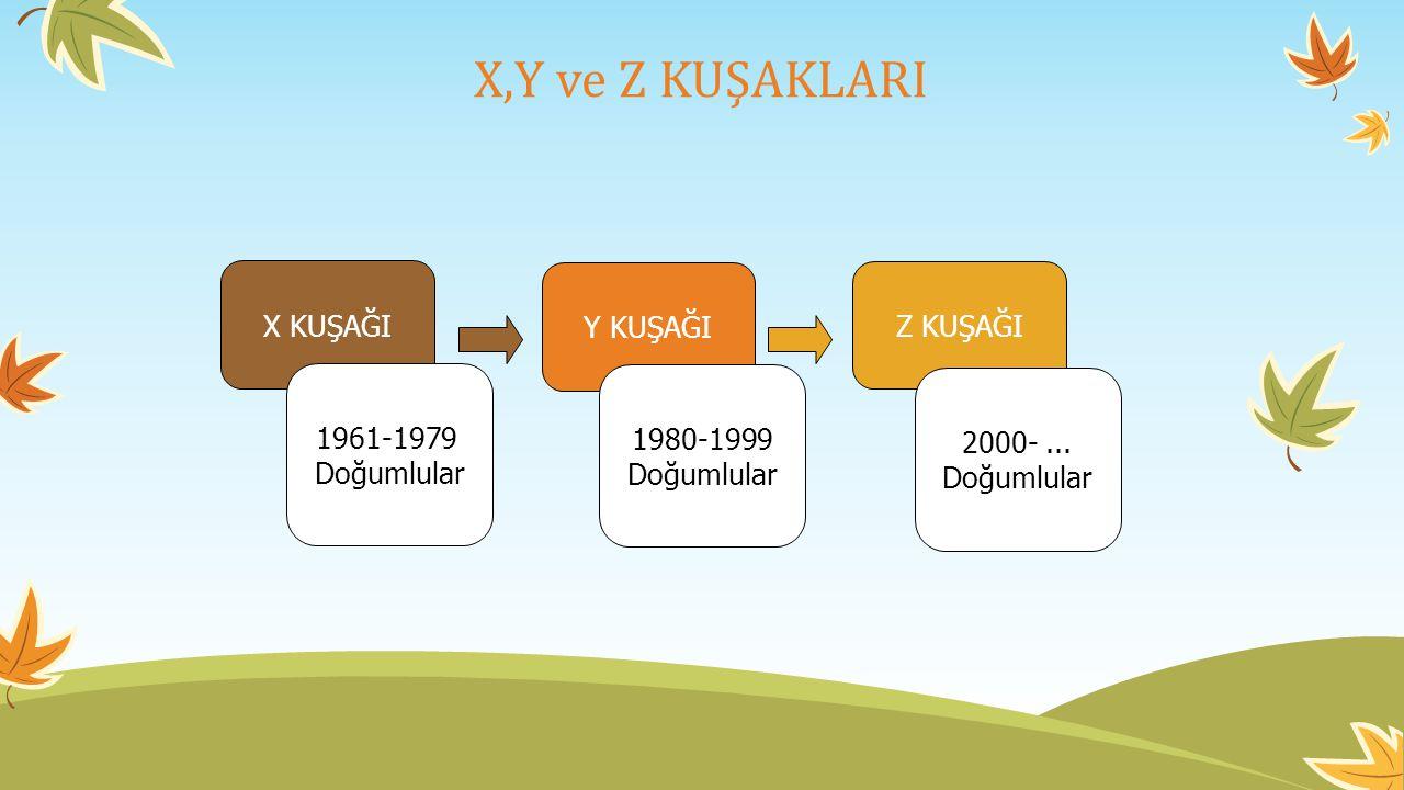 X,Y ve Z KUŞAKLARI X KUŞAĞI Y KUŞAĞI Z KUŞAĞI 1961-1979 Doğumlular