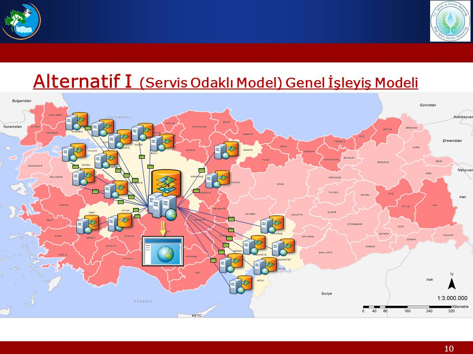 Alternatif I (Servis Odaklı Model) Genel İşleyiş Modeli