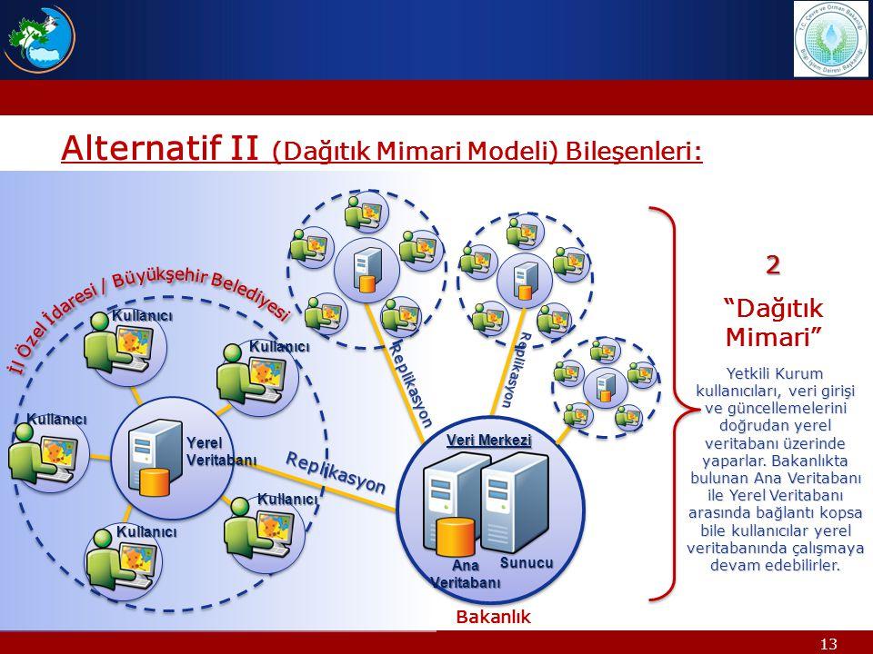 Alternatif II (Dağıtık Mimari Modeli) Bileşenleri: