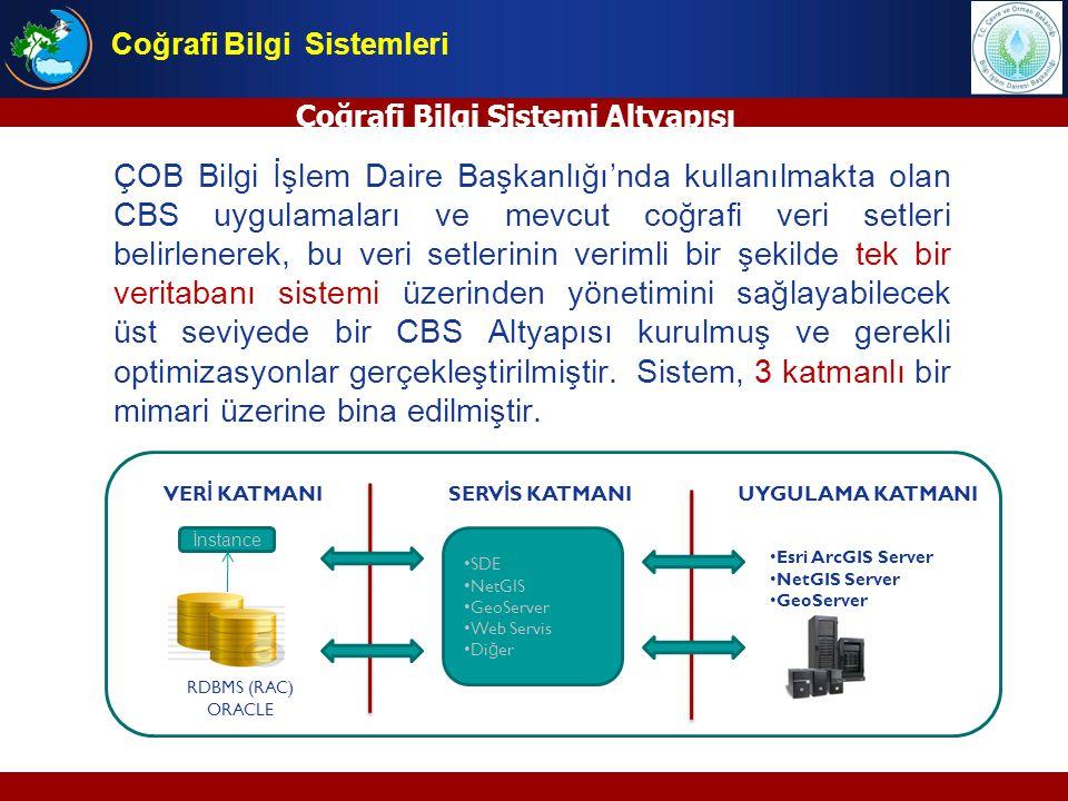 Coğrafi Bilgi Sistemi Altyapısı