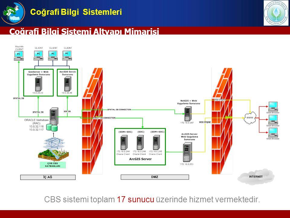CBS sistemi toplam 17 sunucu üzerinde hizmet vermektedir.