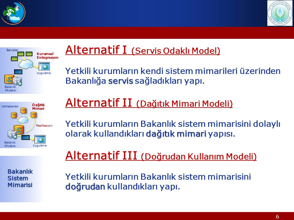 Alternatif I (Servis Odaklı Model)