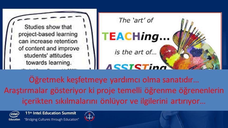 Öğretmek keşfetmeye yardımcı olma sanatıdır… Araştırmalar gösteriyor ki proje temelli öğrenme öğrenenlerin içerikten sıkılmalarını önlüyor ve ilgilerini artırıyor…