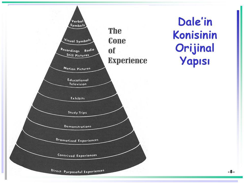 Dale'in Konisinin Orijinal Yapısı