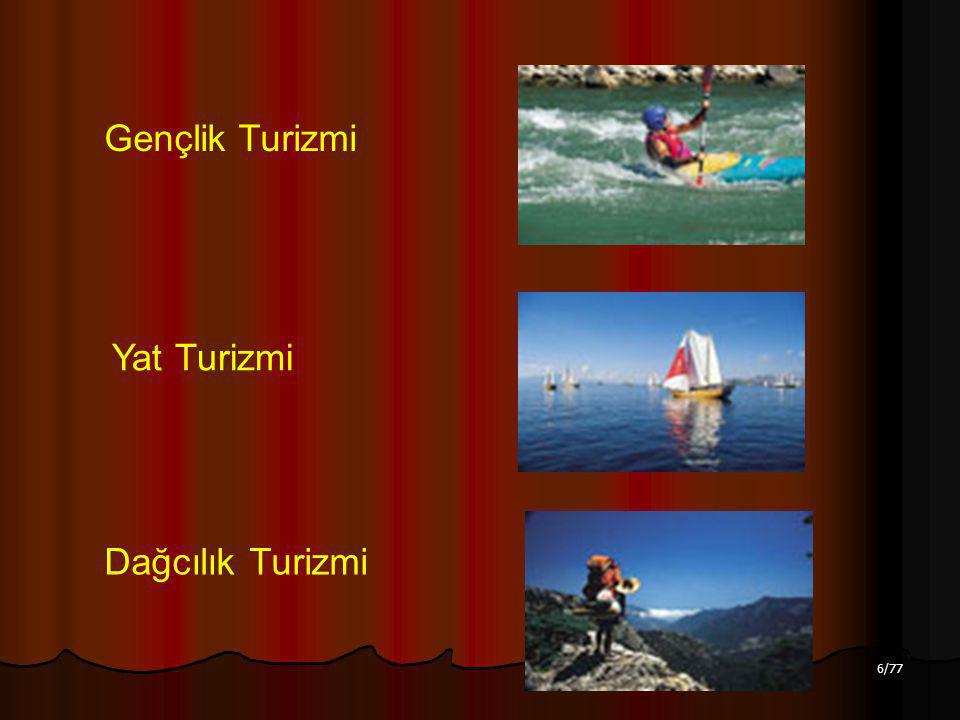 Gençlik Turizmi Yat Turizmi Dağcılık Turizmi