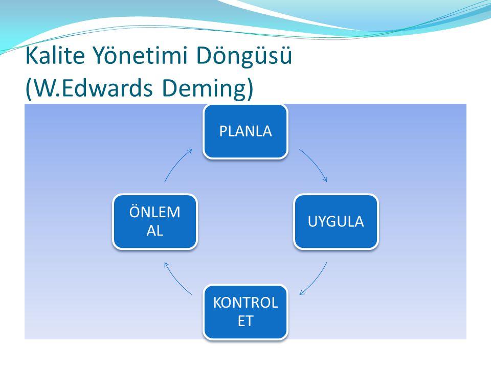 Kalite Yönetimi Döngüsü (W.Edwards Deming)