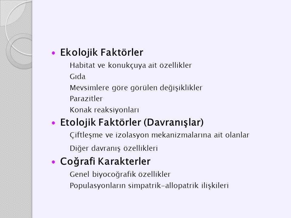 Etolojik Faktörler (Davranışlar)