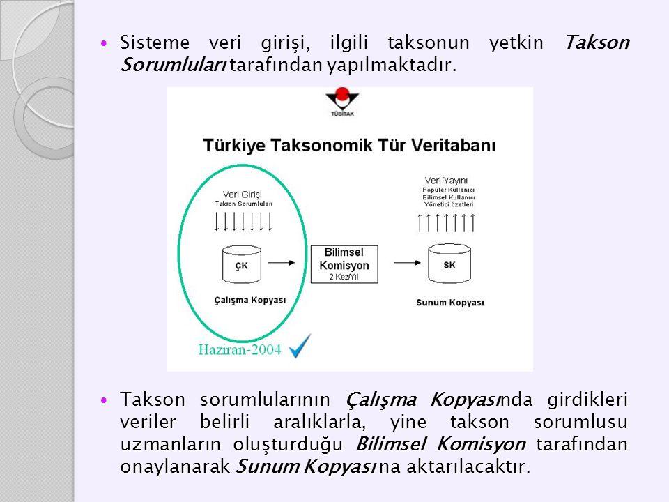 Sisteme veri girişi, ilgili taksonun yetkin Takson Sorumluları tarafından yapılmaktadır.