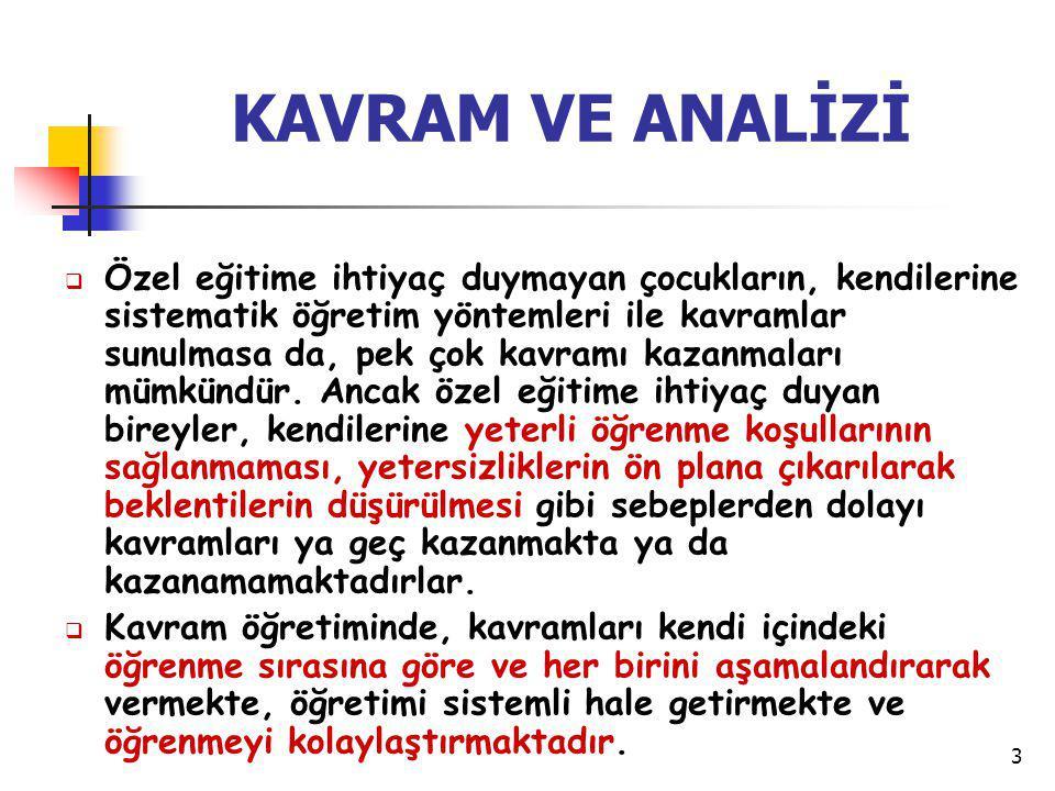 KAVRAM VE ANALİZİ