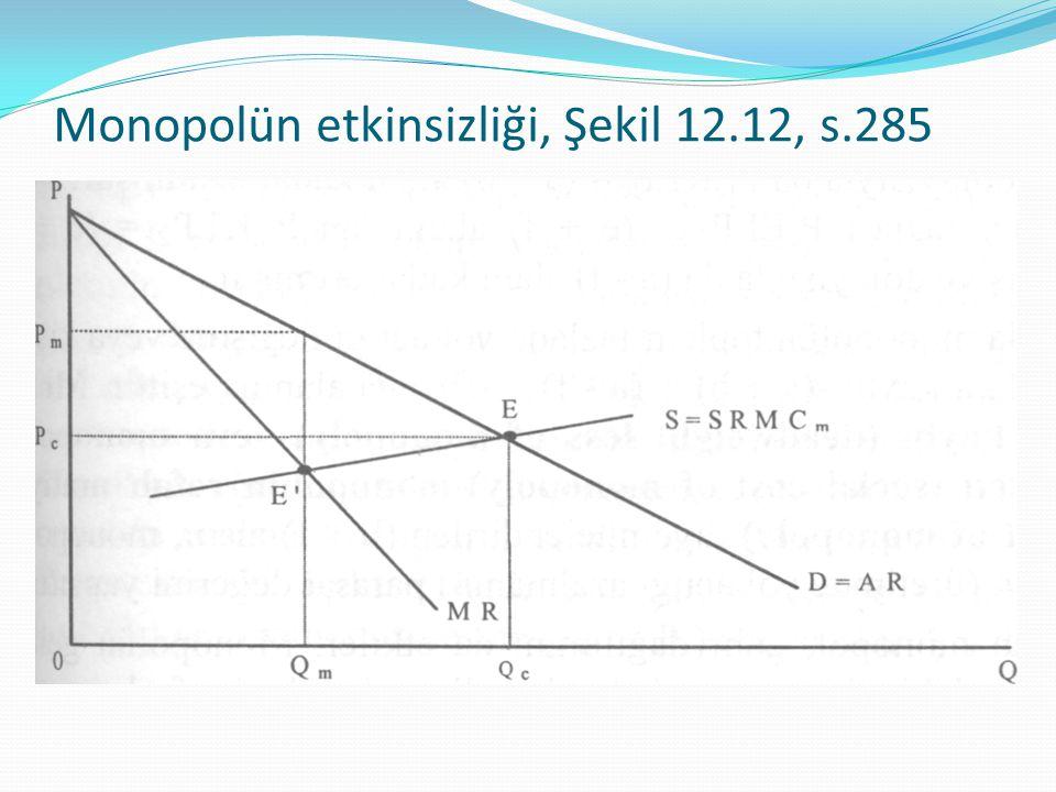 Monopolün etkinsizliği, Şekil 12.12, s.285