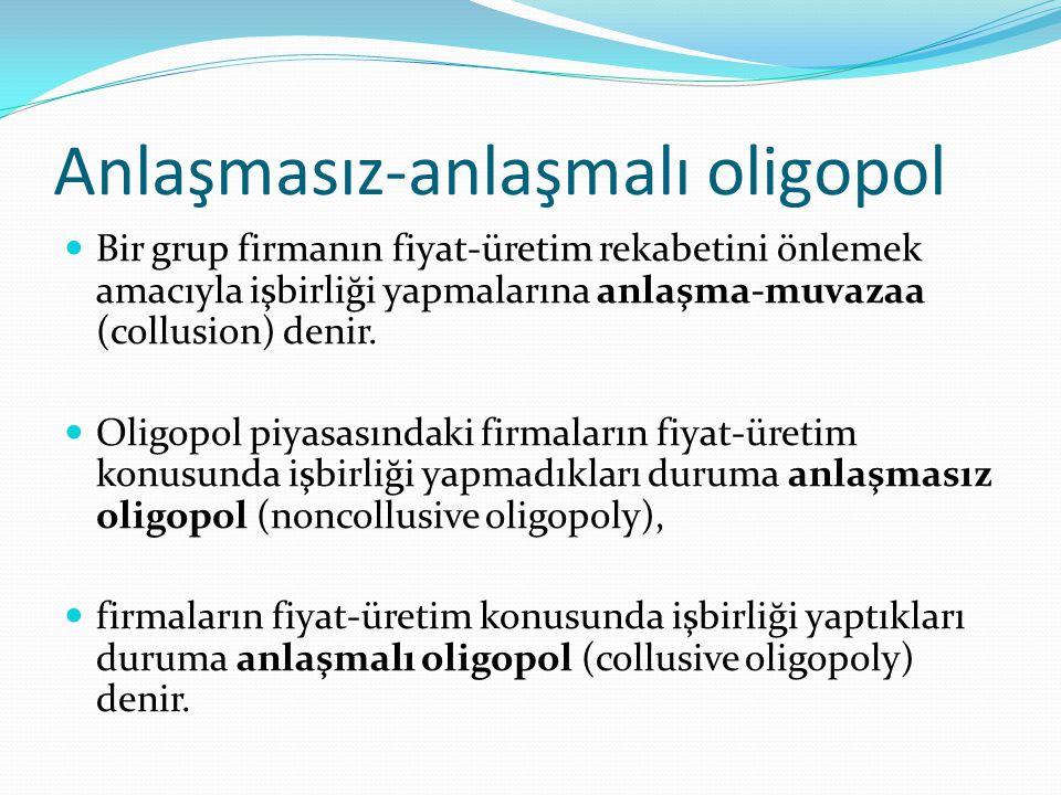 Anlaşmasız-anlaşmalı oligopol