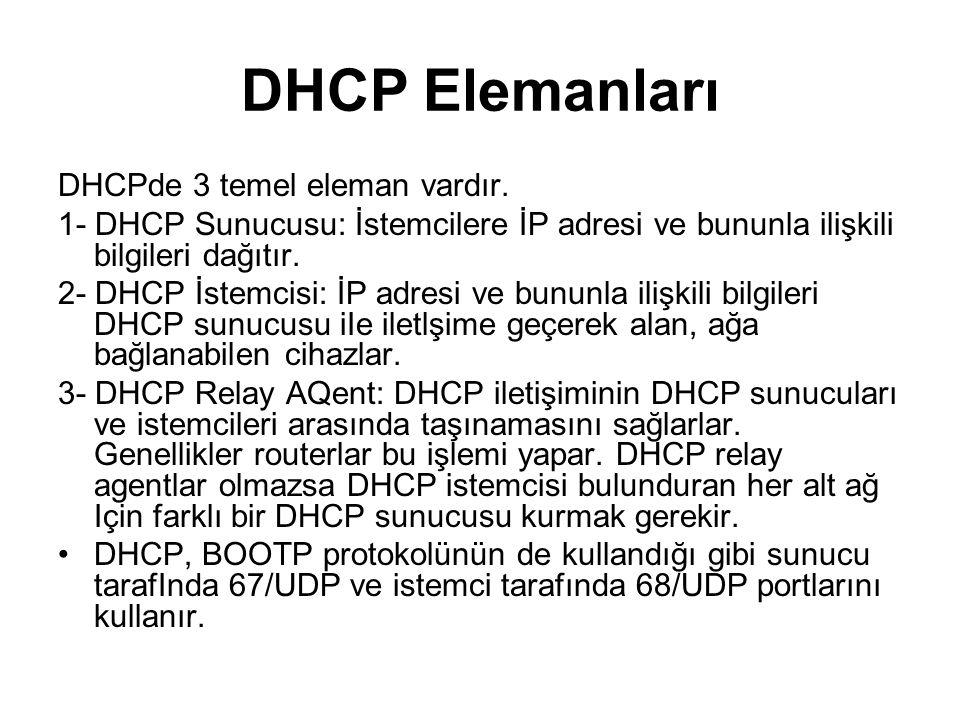 DHCP Elemanları DHCPde 3 temel eleman vardır.