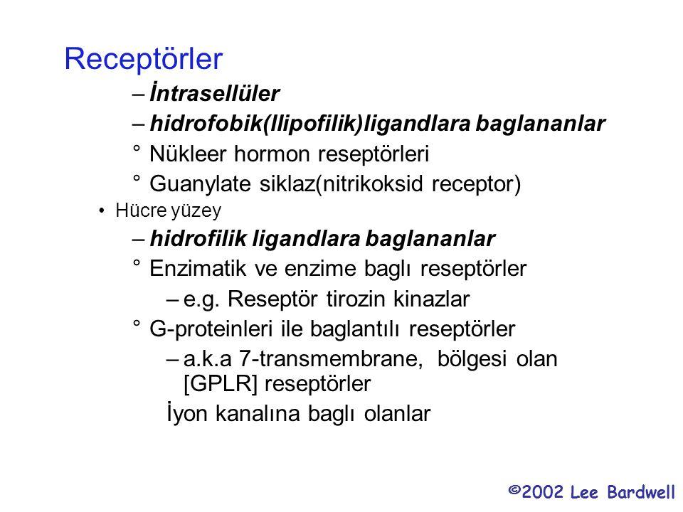 Receptörler İntrasellüler hidrofobik(llipofilik)ligandlara baglananlar
