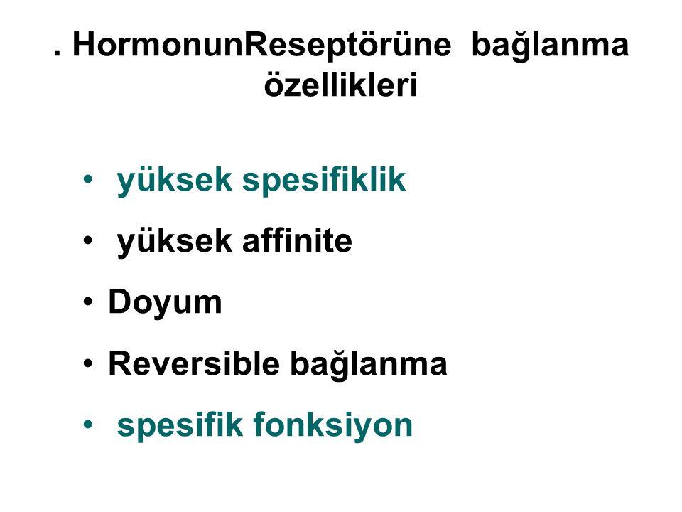 . HormonunReseptörüne bağlanma özellikleri
