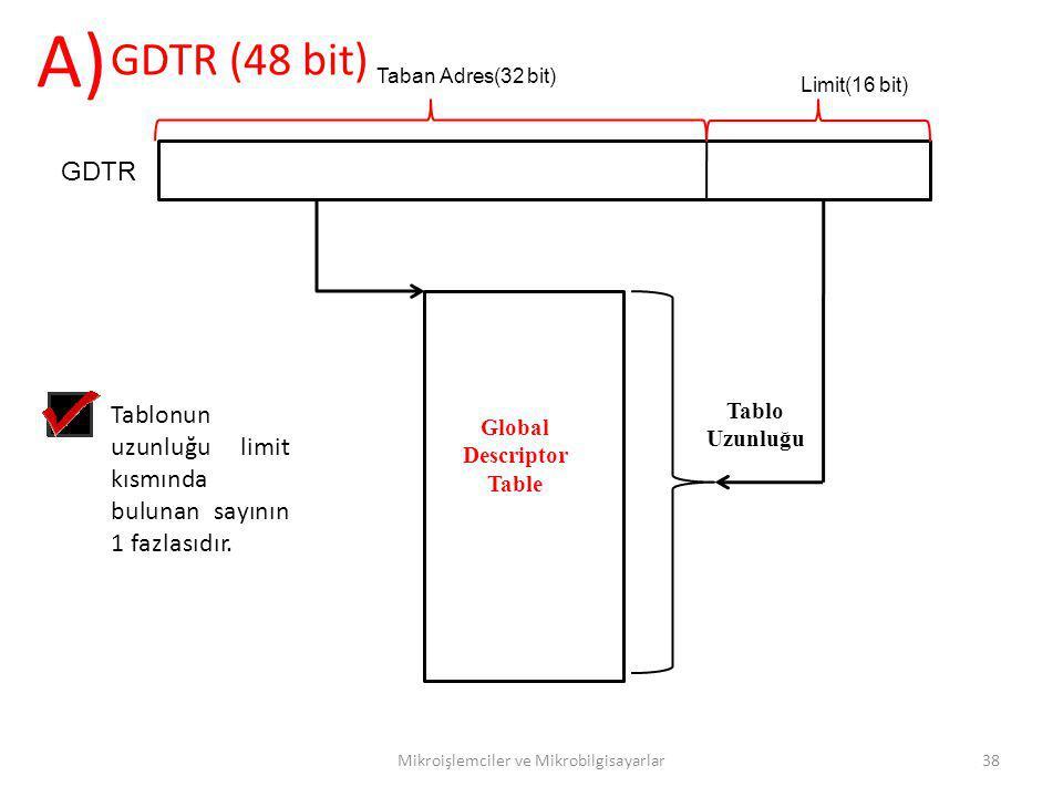 Global Descriptor Table
