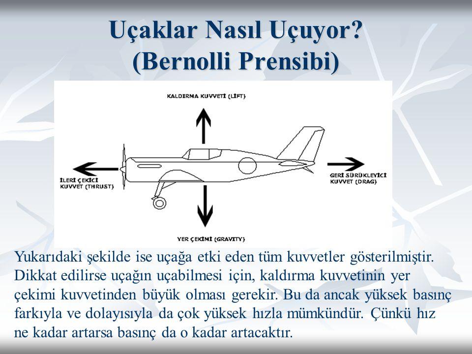 Uçaklar Nasıl Uçuyor (Bernolli Prensibi)
