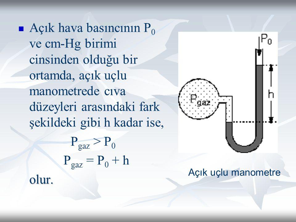 Açık hava basıncının P0 ve cm-Hg birimi cinsinden olduğu bir ortamda, açık uçlu manometrede cıva düzeyleri arasındaki fark şekildeki gibi h kadar ise,