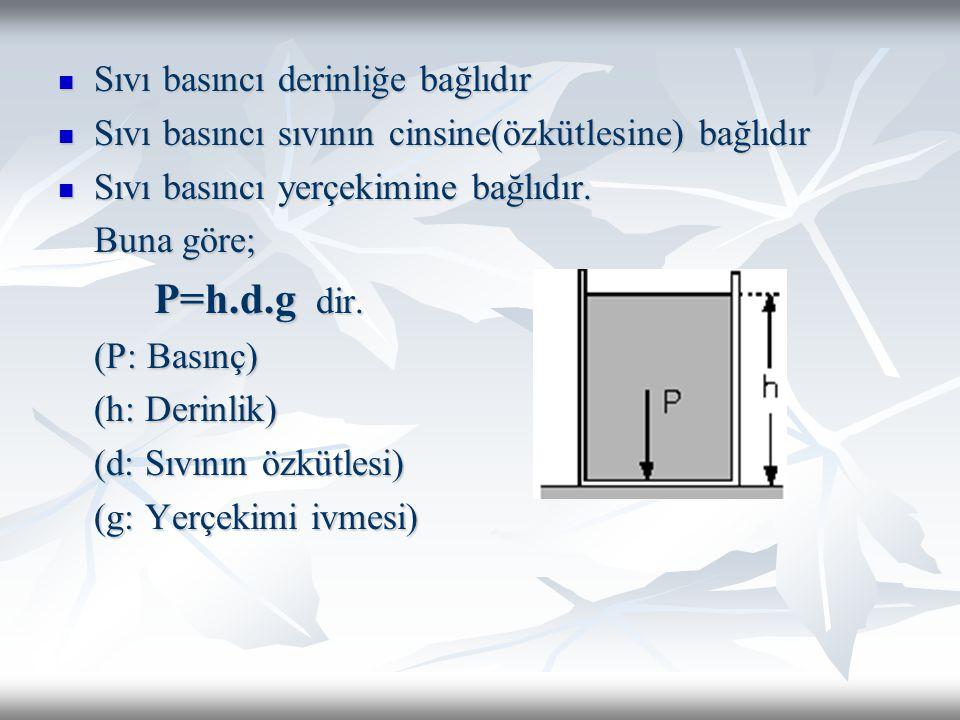 P=h.d.g dir. Sıvı basıncı derinliğe bağlıdır