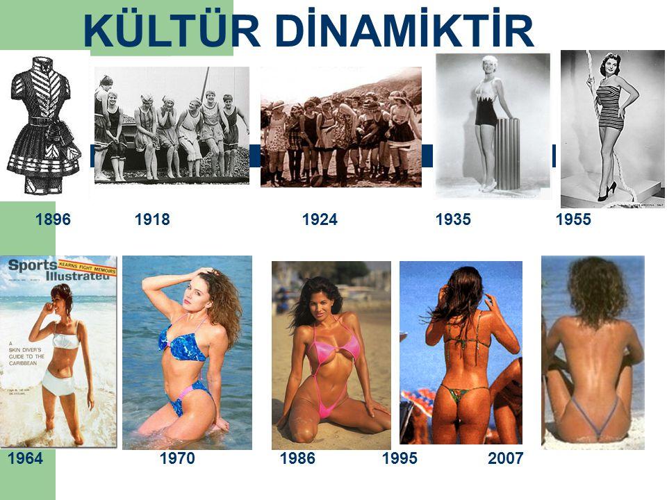 KÜLTÜR DİNAMİKTİR 1896 1918 1924 1935 1955.
