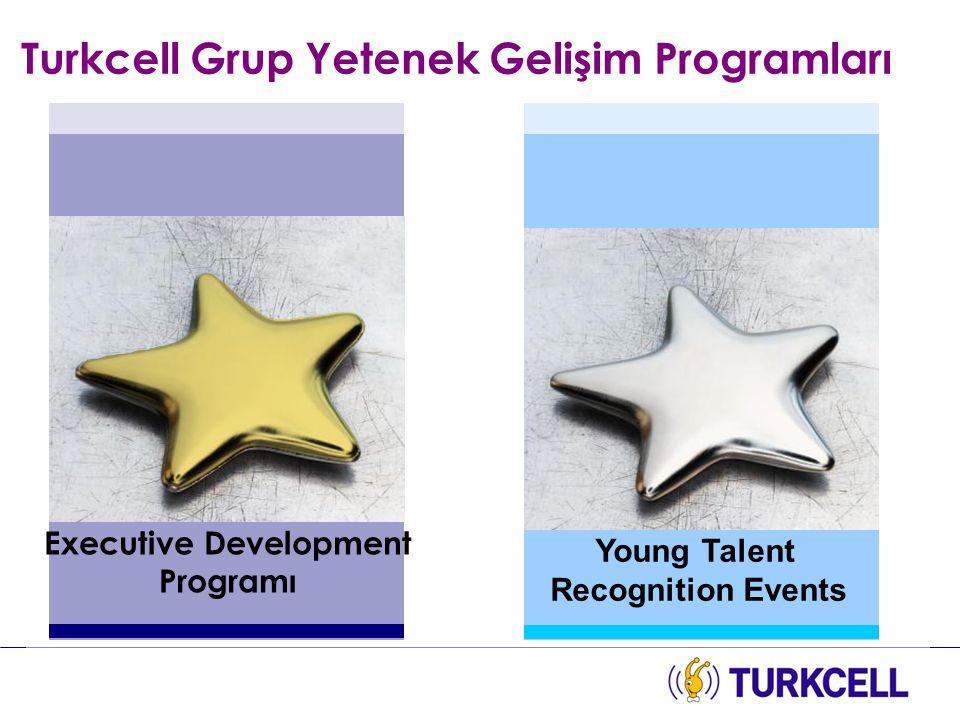Turkcell Grup Yetenek Gelişim Programları