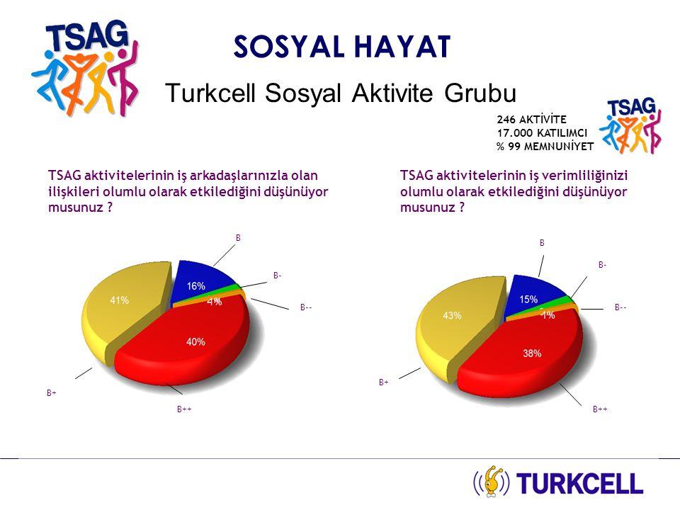 SOSYAL HAYAT Turkcell Sosyal Aktivite Grubu
